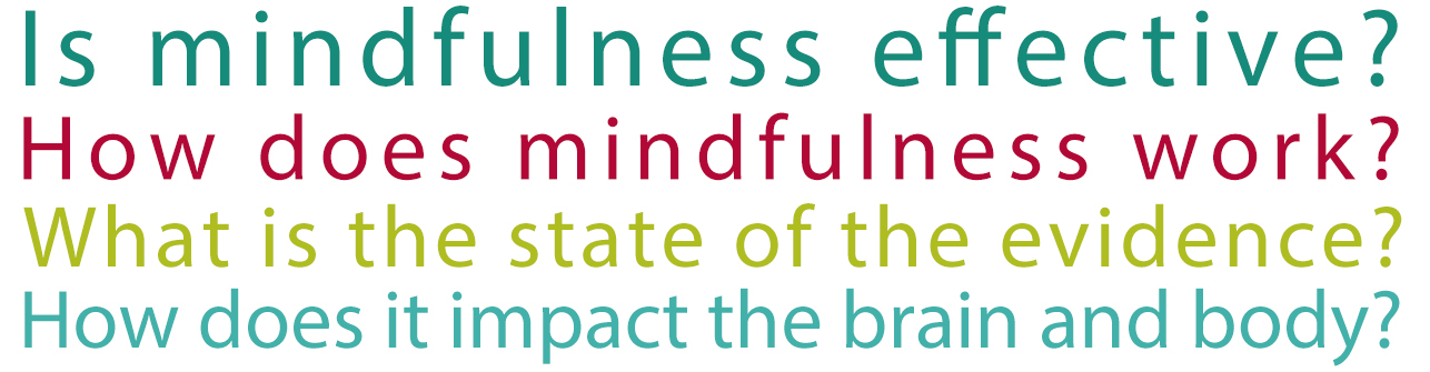 Graphic made up of questions: Is mindfulness effective? How does mindfulness work? What is the state of the evidence? How does it impact the brain and body?
